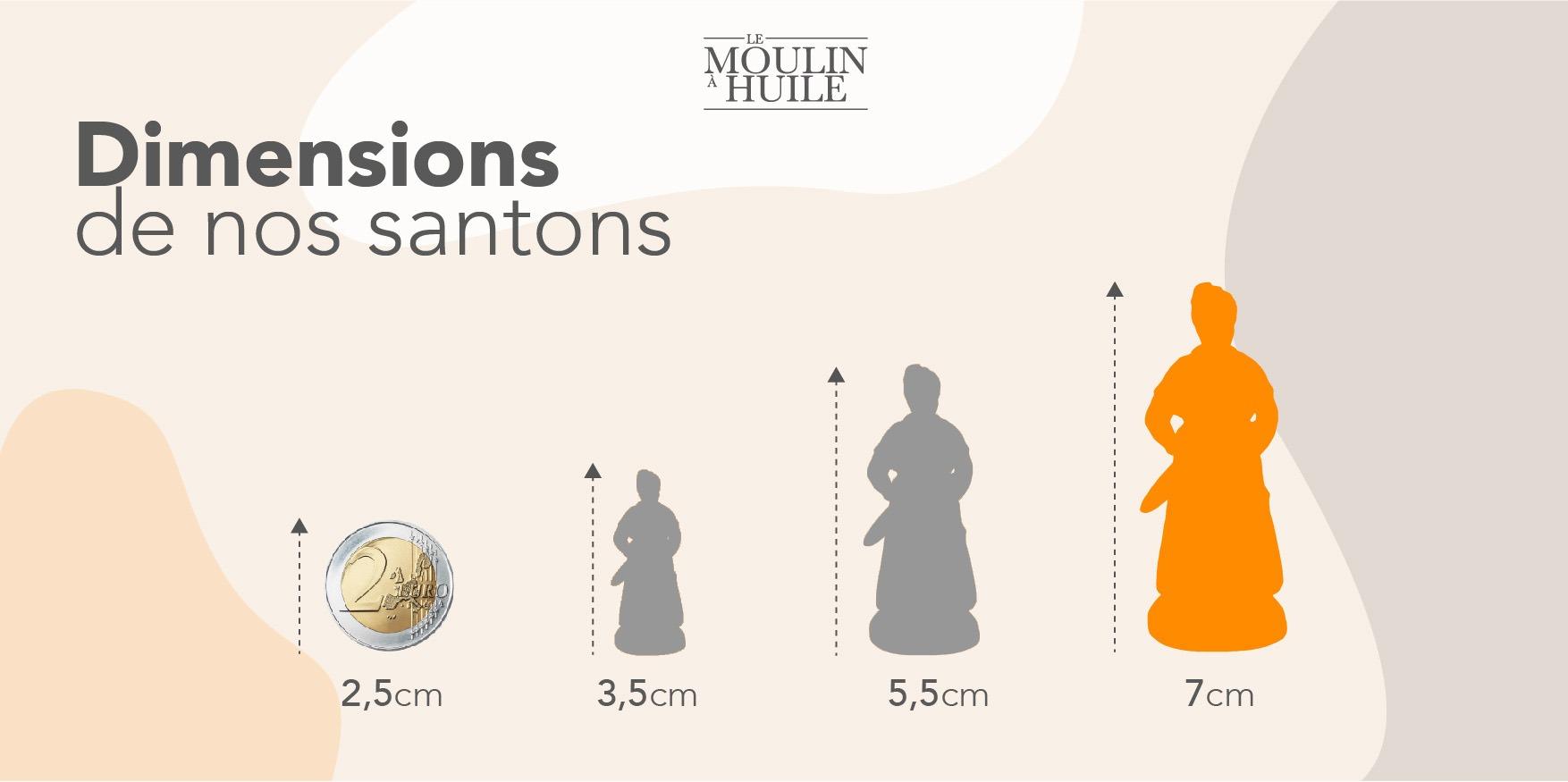 Dimensions santons de Provence 7cm Le Moulin à Huile